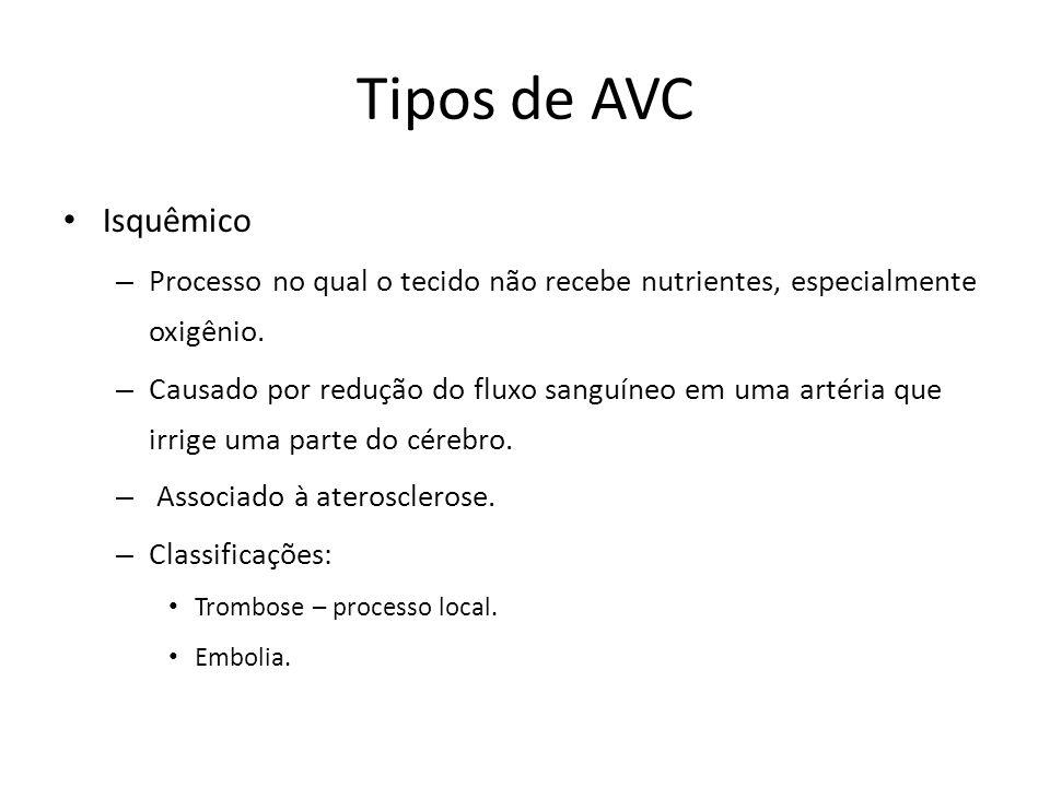 Tipos de AVC
