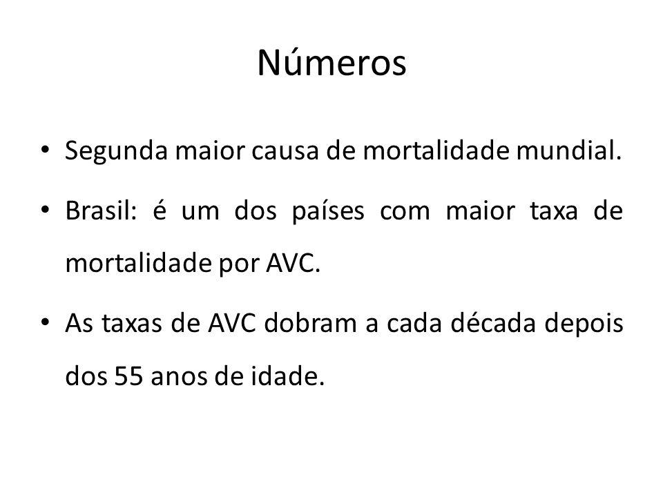Números Segunda maior causa de mortalidade mundial. Brasil: é um dos países com maior taxa de mortalidade por AVC. As taxas de AVC dobram a cada décad