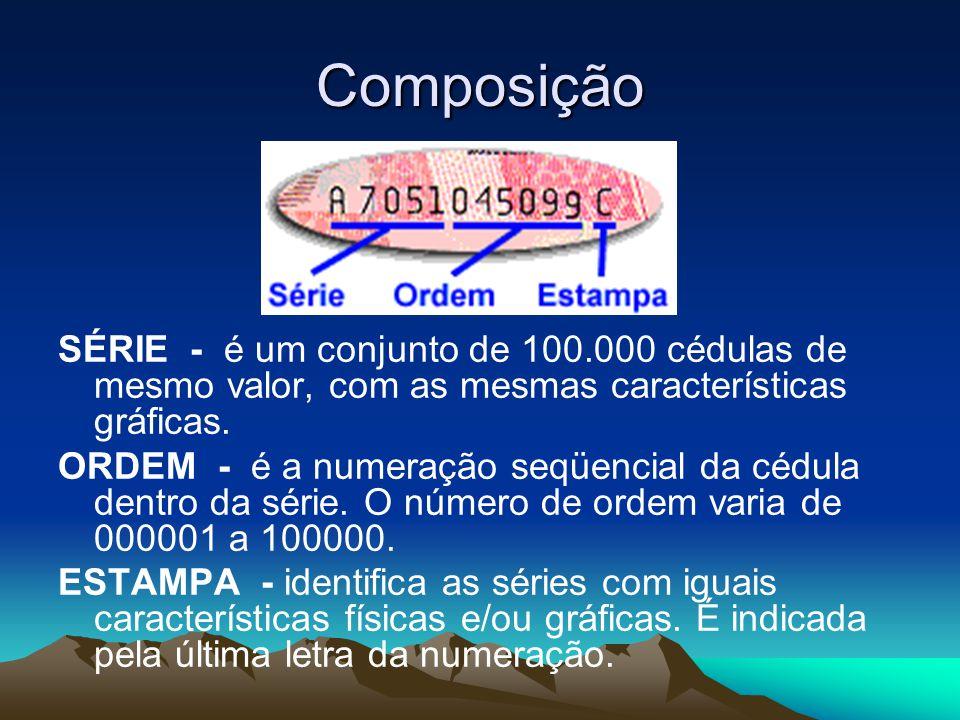 Composição SÉRIE - é um conjunto de 100.000 cédulas de mesmo valor, com as mesmas características gráficas. ORDEM - é a numeração seqüencial da cédula
