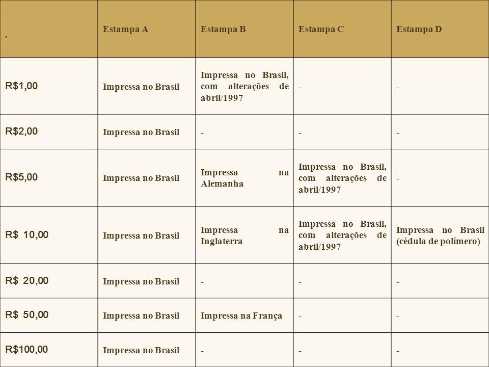 . Estampa AEstampa BEstampa CEstampa D R$1,00 Impressa no Brasil Impressa no Brasil, com alterações de abril/1997 - - R$2,00 Impressa no Brasil- - - R