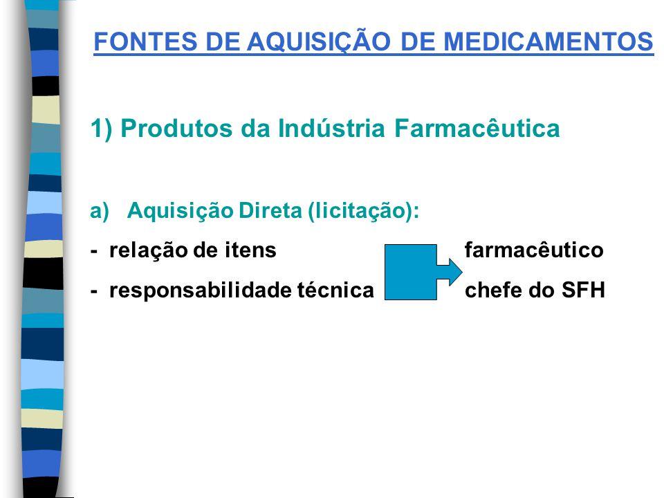 FONTES DE AQUISIÇÃO DE MEDICAMENTOS 1) Produtos da Indústria Farmacêutica a) Aquisição Direta (licitação): - relação de itens farmacêutico - responsabilidade técnica chefe do SFH