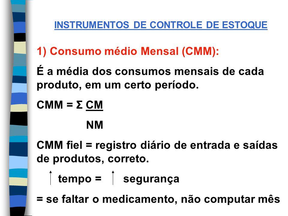 INSTRUMENTOS DE CONTROLE DE ESTOQUE 1) Consumo médio Mensal (CMM): É a média dos consumos mensais de cada produto, em um certo período.