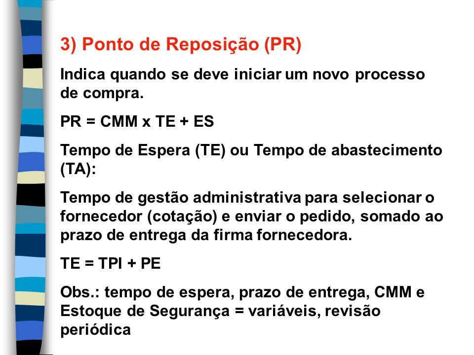 4) Estoque Mínimo (EMI) É a quantidade mínima que se deve manter de cada item EMI = CMM + ES 5) Estoque Máximo (EMX) É a quantidade máxima que se deve atingir no estoque.