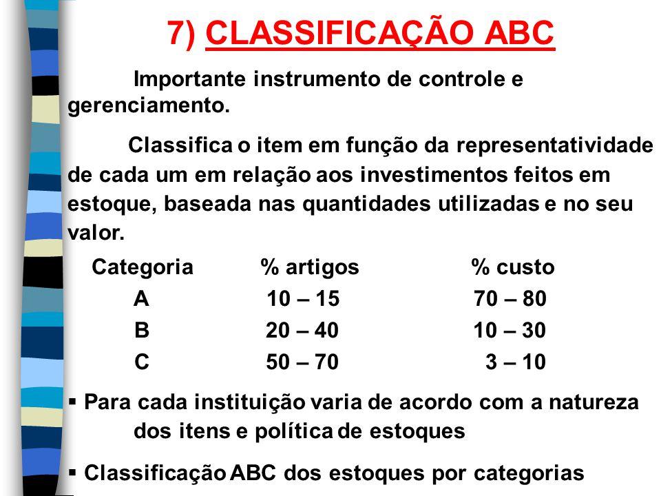 MÉTODOS DE CLASSIFICAÇÃO Curva ABC % VALOR 5 20 75 % ITENS 15 3550 GRUPO A: poucos itens – maiores valores,.
