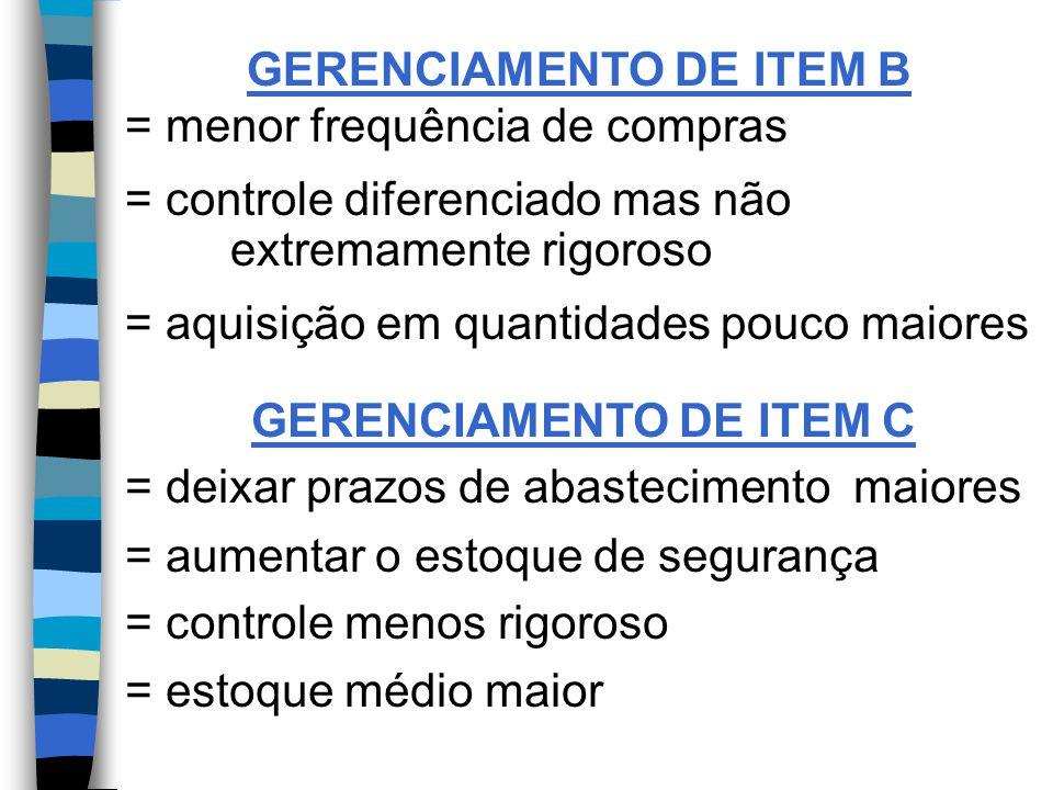 8) CLASSIFICAÇÃO XYZ PRIORIDADE TÉCNICA CRITICIDADE X SUBSTITUIÇÃO X = máxima criticidade, imprescindíveis; sua falta põe em risco a assistência e a segurança do paciente; não podem ser substituídos.