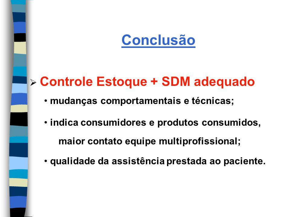 Conclusão Controle Estoque + SDM adequado mudanças comportamentais e técnicas; indica consumidores e produtos consumidos, maior contato equipe multiprofissional; qualidade da assistência prestada ao paciente.