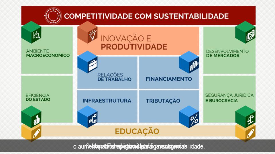Tempo os fatores-chave para garantir... o aumento da competitividade com sustentabilidade. O Mapa Estratégico identifica e organiza...