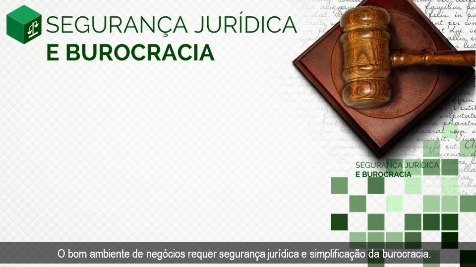 O bom ambiente de negócios requer segurança jurídica e simplificação da burocracia.