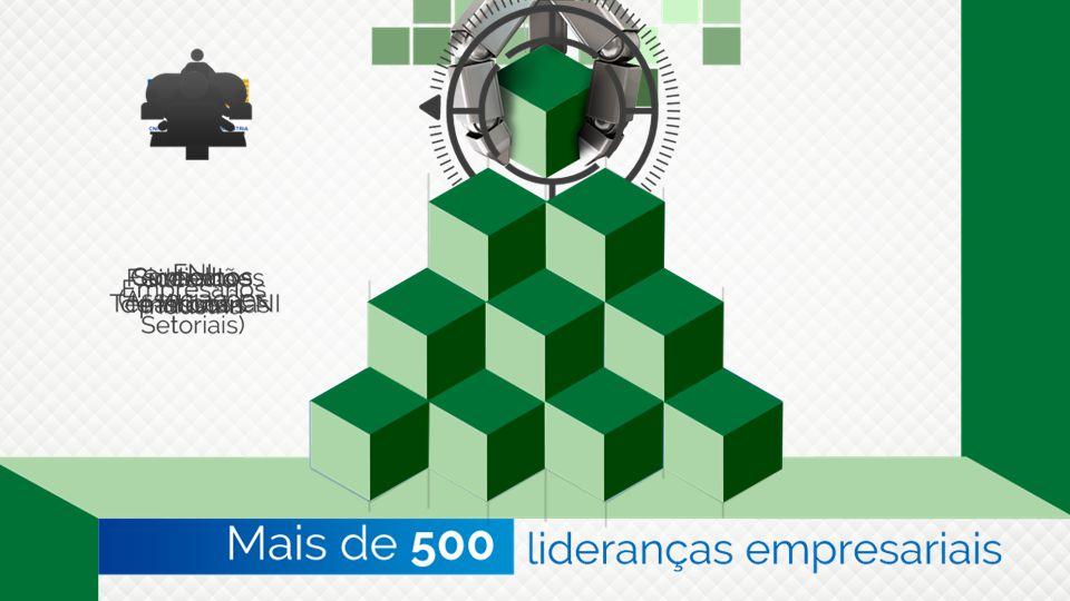 Posição do Brasil no ranking Doing Business de facilidade de se fazer negócios o Brasil ocupa a 130ª posição, abaixo da Colômbia, 45ª, e África do Sul, 39ª.