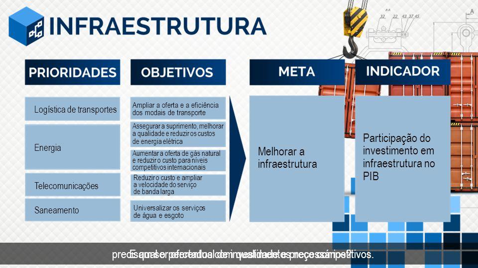 Melhorar a infraestrutura Participação do investimento em infraestrutura no PIB Logística de transportes Energia Ampliar a oferta e a eficiência dos modais de transporte Assegurar a suprimento, melhorar a qualidade e reduzir os custos de energia elétrica Aumentar a oferta de gás natural e reduzir o custo para níveis competitivos internacionais Reduzir o custo e ampliar a velocidade do serviço de banda larga Telecomunicações Universalizar os serviços de água e esgoto Saneamento Tempo precisam ser ofertados com qualidade e preço competitivos.