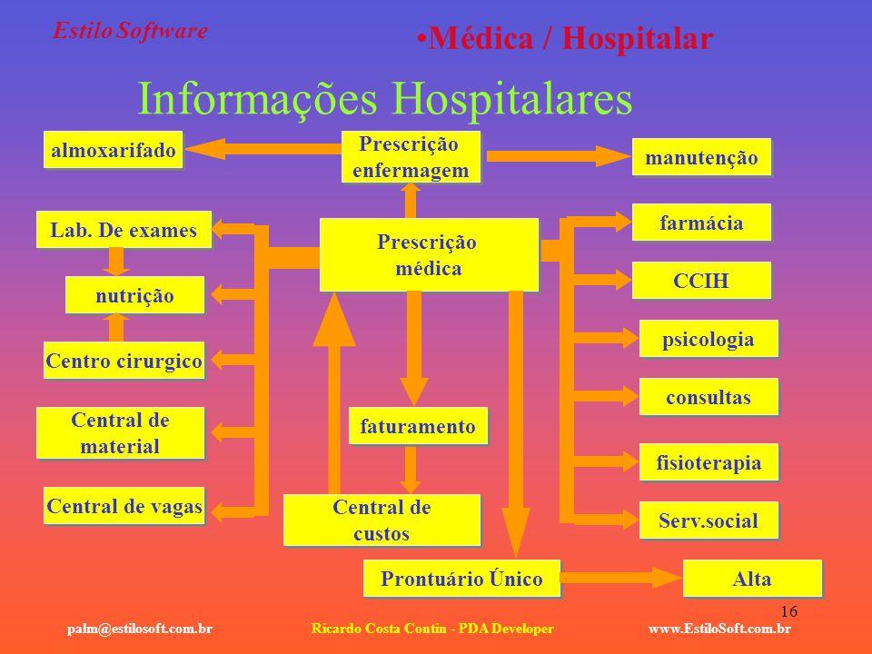 16 Estilo Software www.EstiloSoft.com.brRicardo Costa Contin - PDA Developerpalm@estilosoft.com.br Médica / Hospitalar Central de custos Central de cu