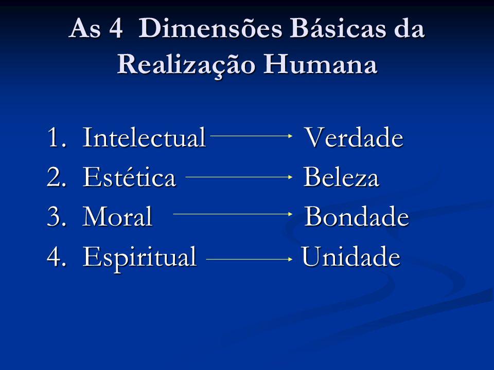 1. Intelectual Verdade 2. Estética Beleza 3. Moral Bondade 4. Espiritual Unidade As 4 Dimensões Básicas da Realização Humana