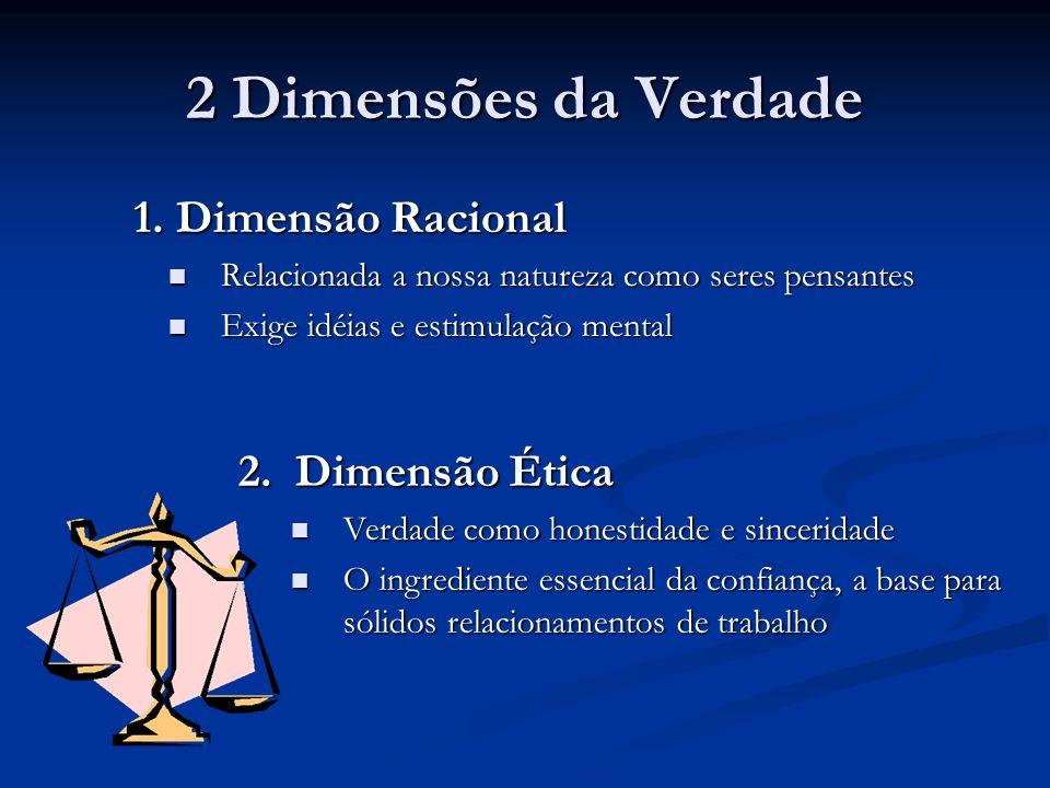 2 Dimensões da Verdade 1. Dimensão Racional Relacionada a nossa natureza como seres pensantes Relacionada a nossa natureza como seres pensantes Exige