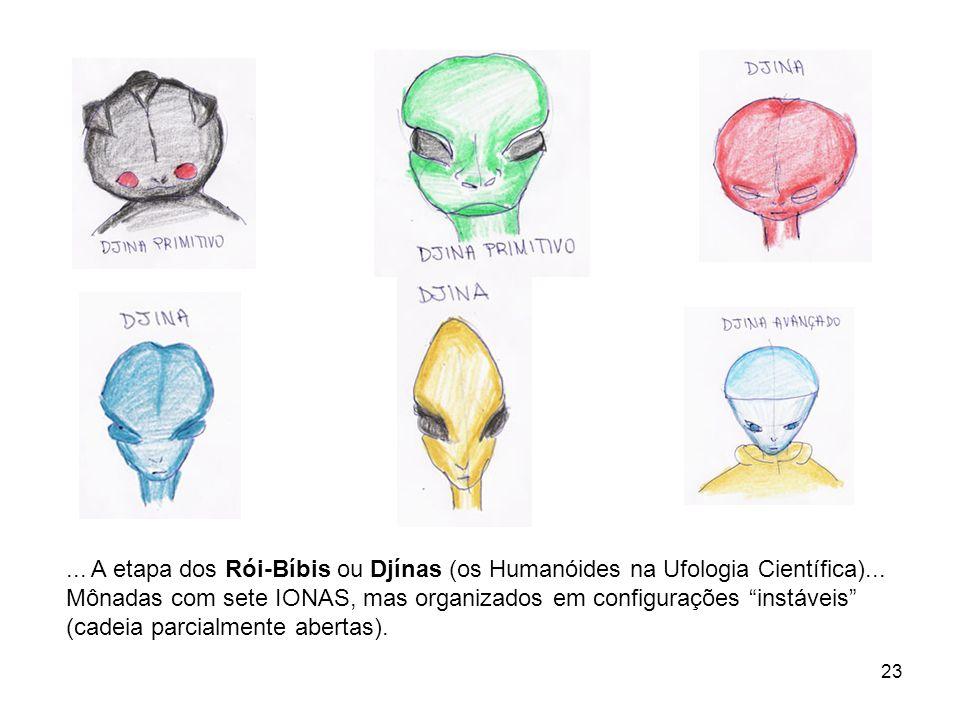 23... A etapa dos Rói-Bíbis ou Djínas (os Humanóides na Ufologia Científica)... Mônadas com sete IONAS, mas organizados em configurações instáveis (ca