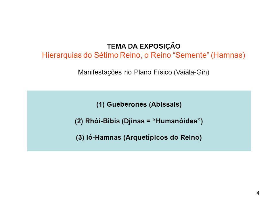 4 TEMA DA EXPOSIÇÃO Hierarquias do Sétimo Reino, o Reino Semente (Hamnas) Manifestações no Plano Físico (Vaiála-Gih) (1) Gueberones (Abissais) (2) Rhó