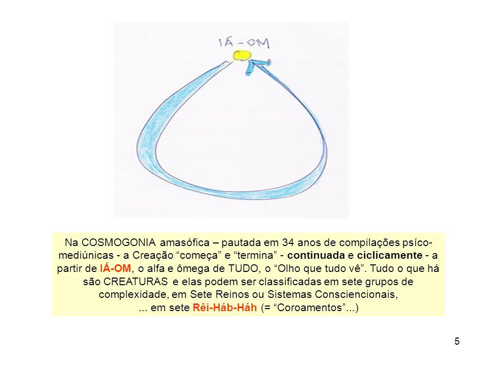 36 Ao longo de seu desenvolvimento intra-uterino o embrião humano reproduz todo o processo evolucional vivido pelos GUEBERONES e pelos DJINAS (Rói-Bíbis) para chegar aos IÓ-HAMNAS em sua etapa AMAIANA (Apartados, ou seja, sexuados).