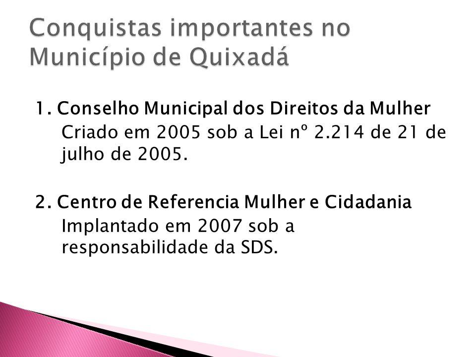 1. Conselho Municipal dos Direitos da Mulher Criado em 2005 sob a Lei nº 2.214 de 21 de julho de 2005. 2. Centro de Referencia Mulher e Cidadania Impl