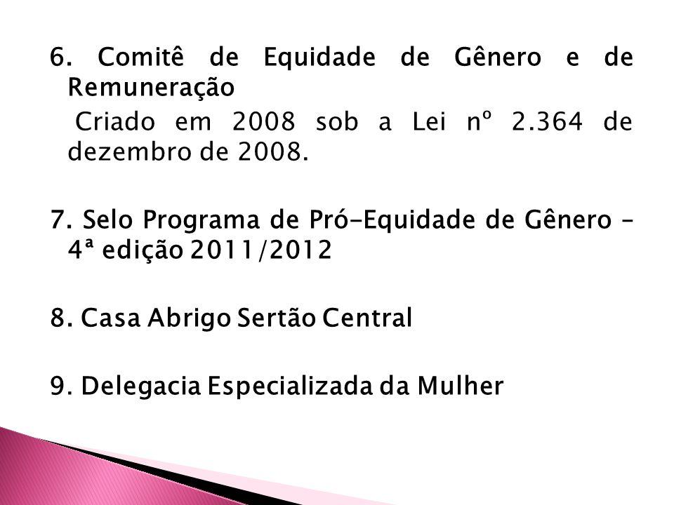 6. Comitê de Equidade de Gênero e de Remuneração Criado em 2008 sob a Lei nº 2.364 de dezembro de 2008. 7. Selo Programa de Pró-Equidade de Gênero – 4