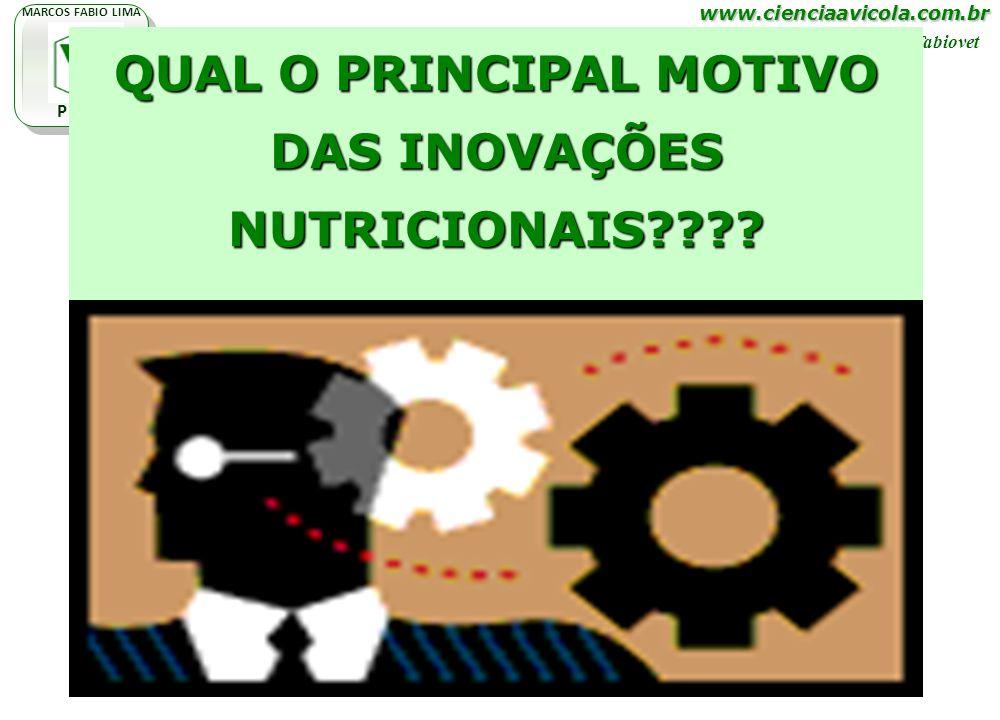 www.cienciaavicola.com.br @marcosfabiovet MARCOS FABIO LIMA P N A H QUAL O PRINCIPAL MOTIVO DAS INOVAÇÕES NUTRICIONAIS????