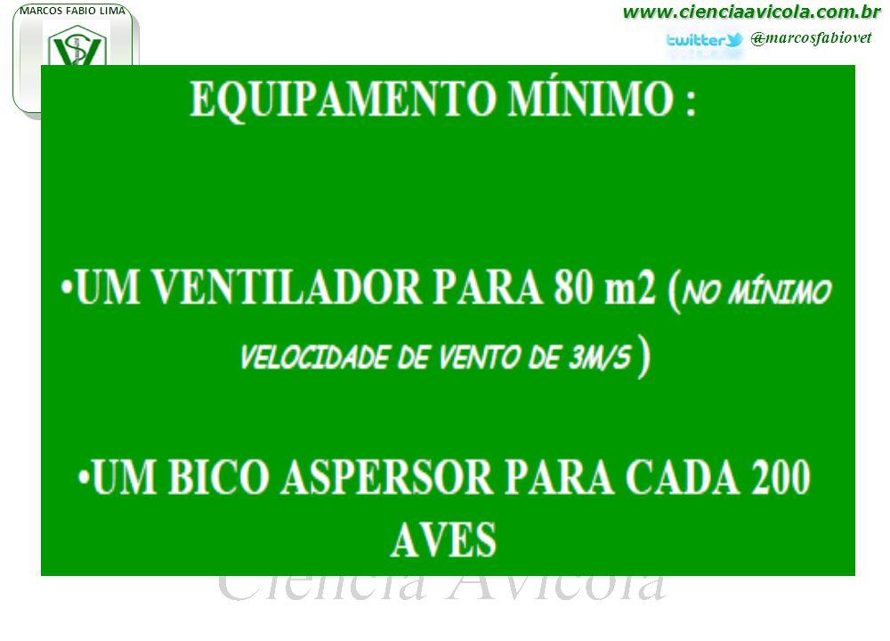 www.cienciaavicola.com.br @marcosfabiovet MARCOS FABIO LIMA P N A H