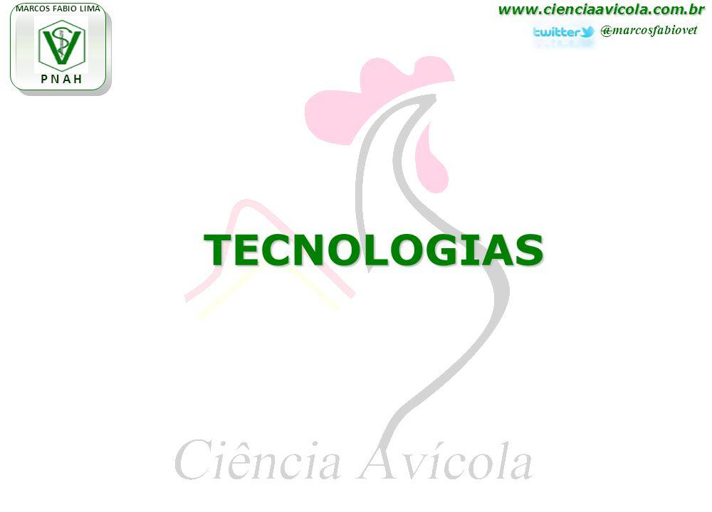 www.cienciaavicola.com.br @marcosfabiovet MARCOS FABIO LIMA P N A H TECNOLOGIAS TECNOLOGIAS