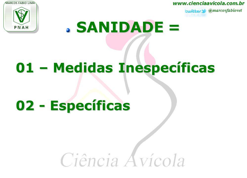 www.cienciaavicola.com.br @marcosfabiovet MARCOS FABIO LIMA P N A H SANIDADE = SANIDADE = 01 – Medidas Inespecíficas 02 - Específicas