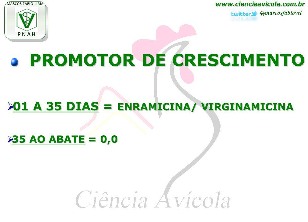 www.cienciaavicola.com.br @marcosfabiovet MARCOS FABIO LIMA P N A H PROMOTOR DE CRESCIMENTO PROMOTOR DE CRESCIMENTO 01 A 35 DIAS = ENRAMICINA/ VIRGINAMICINA 01 A 35 DIAS = ENRAMICINA/ VIRGINAMICINA 35 AO ABATE = 0,0 35 AO ABATE = 0,0