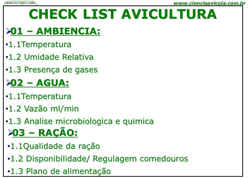 www.cienciaavicola.com.br @marcosfabiovet MARCOS FABIO LIMA P N A H CHECK LIST AVICULTURA 01 – AMBIENCIA: 01 – AMBIENCIA: 1.1Temperatura 1.1Temperatur