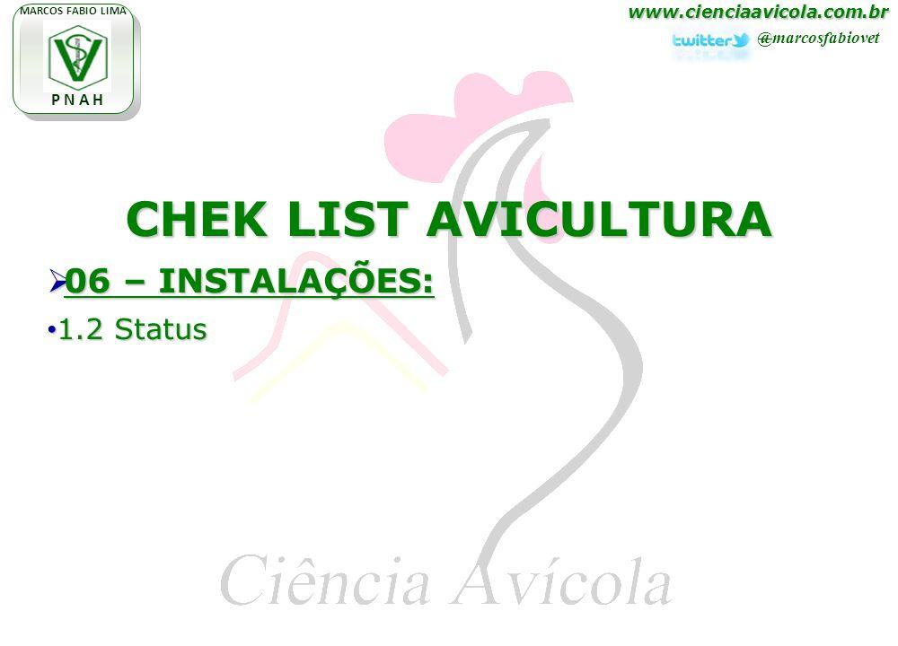 www.cienciaavicola.com.br @marcosfabiovet MARCOS FABIO LIMA P N A H CHEK LIST AVICULTURA 06 – INSTALAÇÕES: 06 – INSTALAÇÕES: 1.2 Status 1.2 Status