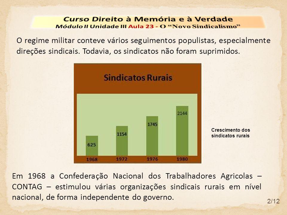 2/12 O regime militar conteve vários seguimentos populistas, especialmente direções sindicais.