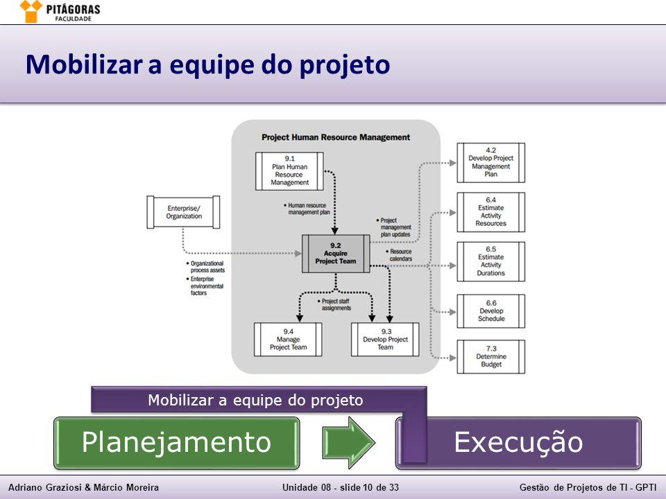 Adriano Graziosi & Márcio MoreiraUnidade 08 - slide 10 de 33Gestão de Projetos de TI - GPTI Mobilizar a equipe do projeto PlanejamentoExecução Mobiliz