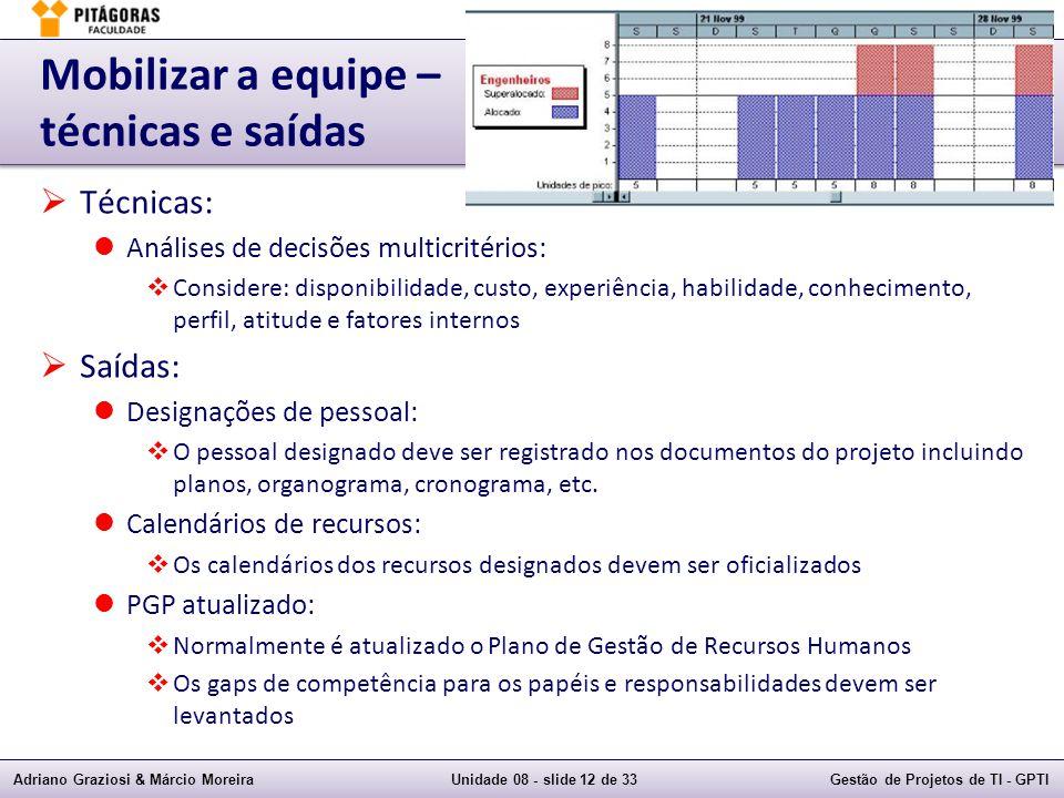 Adriano Graziosi & Márcio MoreiraUnidade 08 - slide 12 de 33Gestão de Projetos de TI - GPTI Mobilizar a equipe – técnicas e saídas Técnicas: Análises