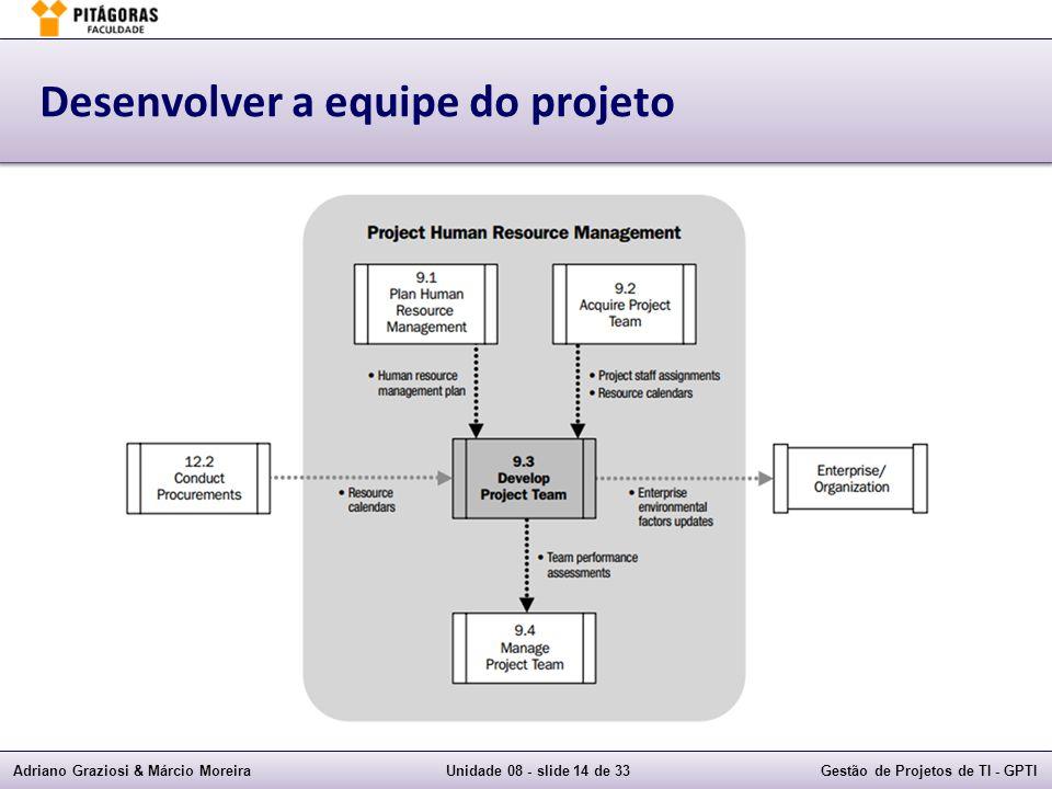 Adriano Graziosi & Márcio MoreiraUnidade 08 - slide 14 de 33Gestão de Projetos de TI - GPTI Desenvolver a equipe do projeto