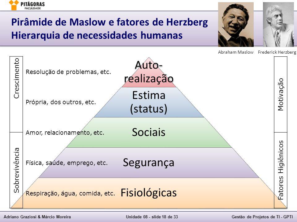 Adriano Graziosi & Márcio MoreiraUnidade 08 - slide 18 de 33Gestão de Projetos de TI - GPTI Pirâmide de Maslow e fatores de Herzberg Hierarquia de nec