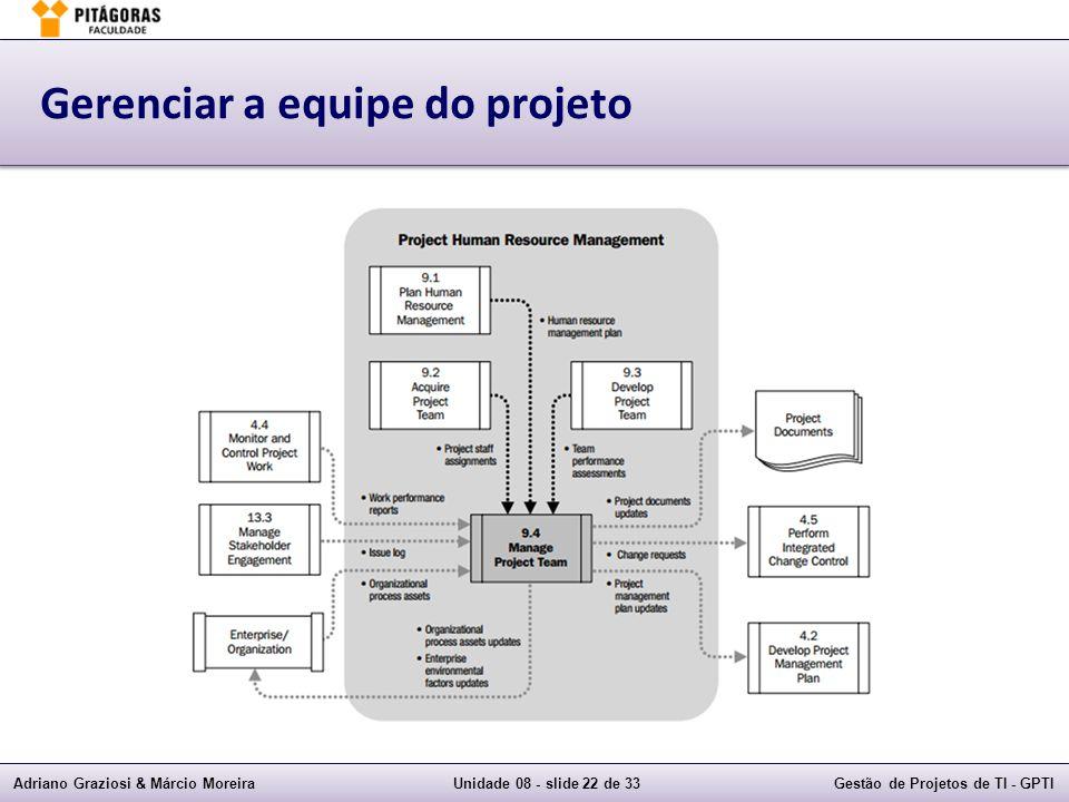 Adriano Graziosi & Márcio MoreiraUnidade 08 - slide 22 de 33Gestão de Projetos de TI - GPTI Gerenciar a equipe do projeto
