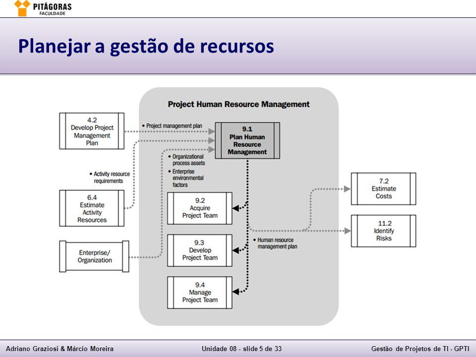Adriano Graziosi & Márcio MoreiraUnidade 08 - slide 5 de 33Gestão de Projetos de TI - GPTI Planejar a gestão de recursos