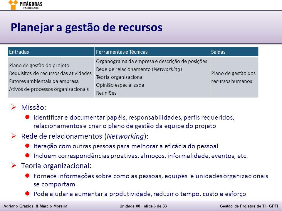 Adriano Graziosi & Márcio MoreiraUnidade 08 - slide 6 de 33Gestão de Projetos de TI - GPTI Planejar a gestão de recursos Missão: Identificar e documen
