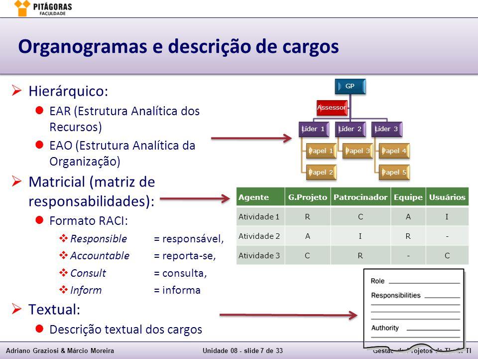 Adriano Graziosi & Márcio MoreiraUnidade 08 - slide 7 de 33Gestão de Projetos de TI - GPTI Organogramas e descrição de cargos Hierárquico: EAR (Estrut