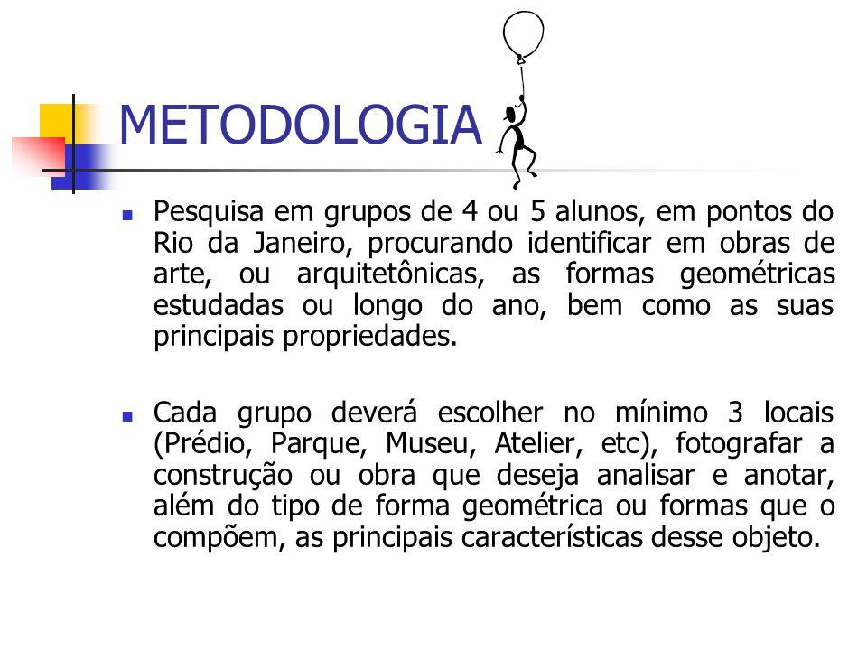 METODOLOGIA Pesquisa em grupos de 4 ou 5 alunos, em pontos do Rio da Janeiro, procurando identificar em obras de arte, ou arquitetônicas, as formas ge
