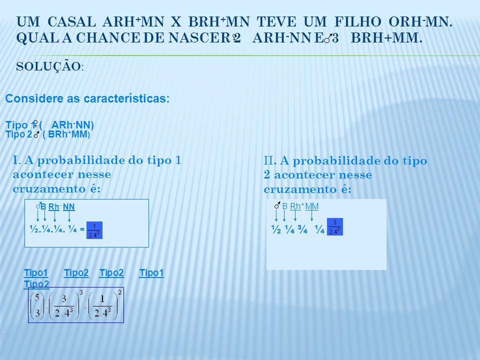 UM CASAL ARH + MN X BRH + MN TEVE UM FILHO ORH - MN. QUAL A CHANCE DE NASCER 2 ARH - NN E 3 BRH+MM. SOLUÇÃO : Considere as características: Tipo 1 ( A