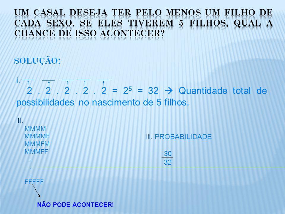 SOLUÇÃO : i. 2. 2. 2. 2. 2 = 2 5 = 32 Quantidade total de possibilidades no nascimento de 5 filhos. ii. MMMM MMMMF MMMFM MMMFF. FFFFF NÃO PODE ACONTEC