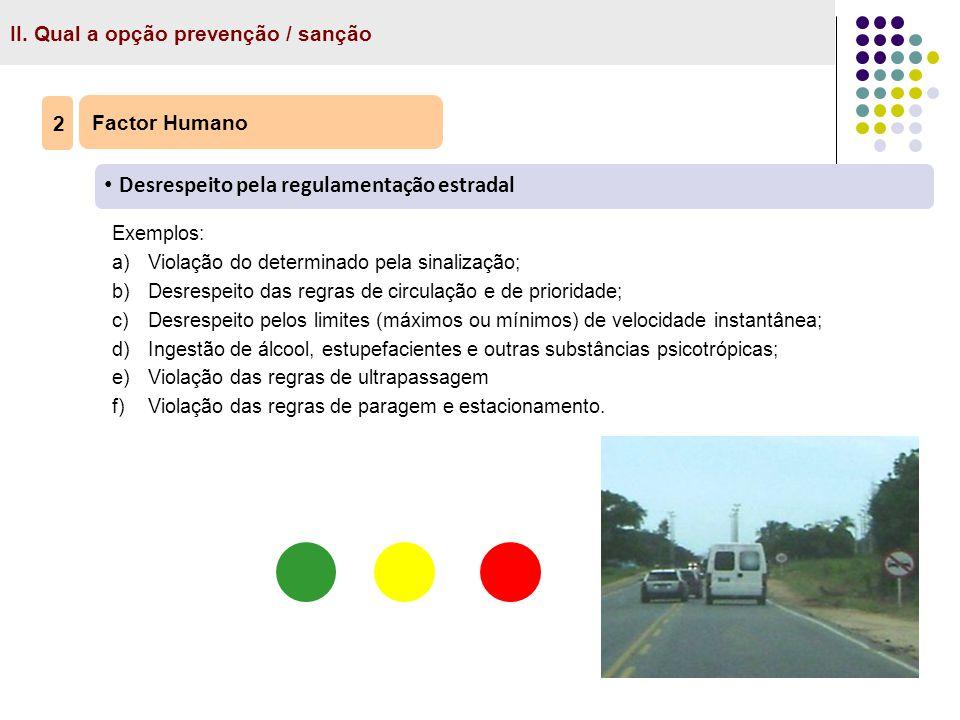 14 II. Qual a opção prevenção / sanção Factor Humano Desrespeito pela regulamentação estradal 2 Exemplos: a)Violação do determinado pela sinalização;