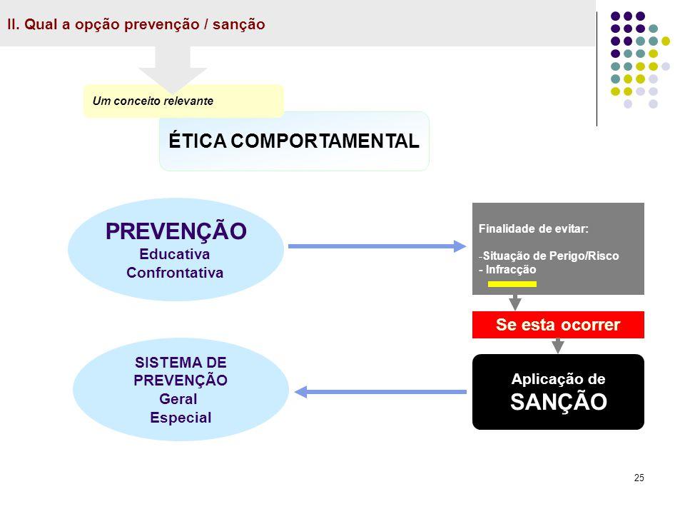 25 II. Qual a opção prevenção / sanção ÉTICA COMPORTAMENTAL Um conceito relevante PREVENÇÃO Educativa Confrontativa Finalidade de evitar: -Situação de