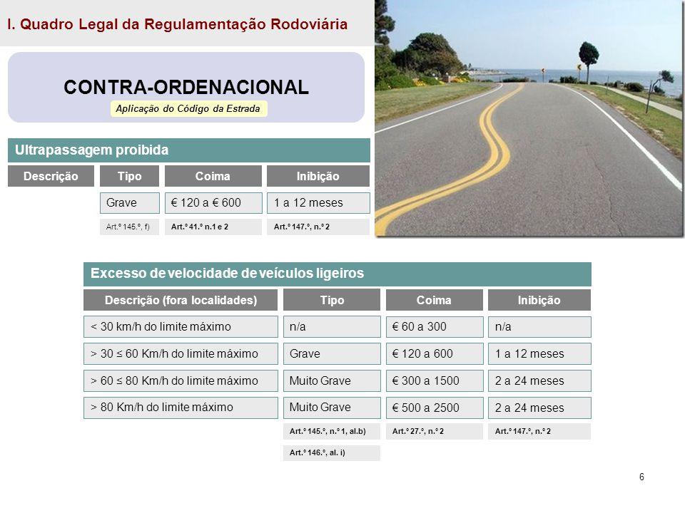 6 I. Quadro Legal da Regulamentação Rodoviária CONTRA-ORDENACIONAL Ultrapassagem proibida Aplicação do Código da Estrada Tipo Grave1 a 12 meses Art.º