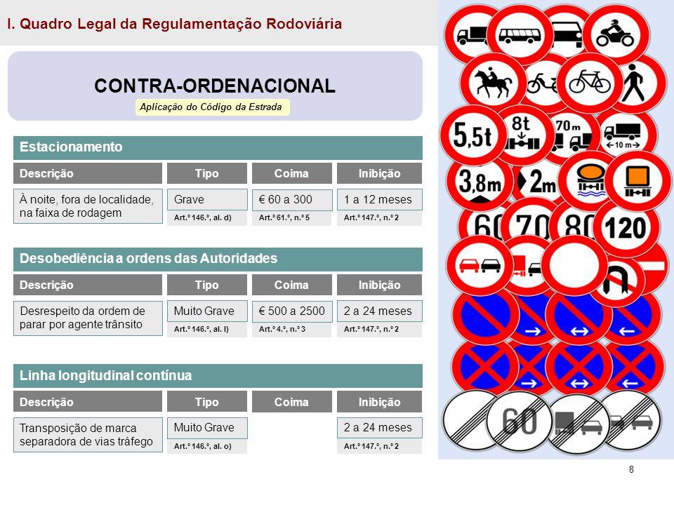 8 Art.º 146.º, al. l) I. Quadro Legal da Regulamentação Rodoviária CONTRA-ORDENACIONAL Aplicação do Código da Estrada Estacionamento Tipo CoimaInibiçã