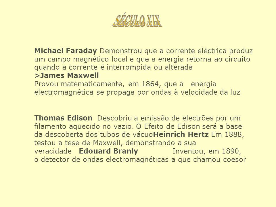 Michael Faraday Demonstrou que a corrente eléctrica produz um campo magnético local e que a energia retorna ao circuito quando a corrente é interrompi