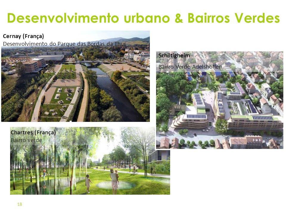 18 Chartres (França) Bairro verde Schiltigheim Bairro Verde Adelshoffen Cernay (França) Desenvolvimento do Parque das Bordas da Thur Desenvolvimento u