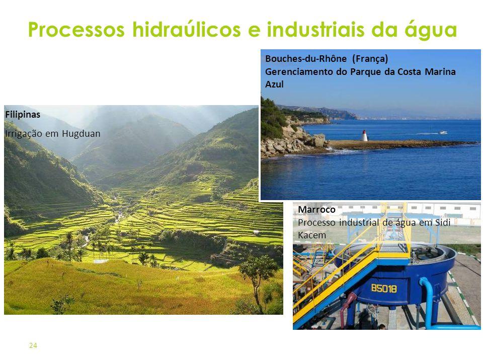 24 Filipinas Irrigação em Hugduan Marroco Processo industrial de água em Sidi Kacem Bouches-du-Rhône (França) Gerenciamento do Parque da Costa Marina