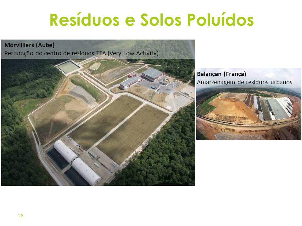 26 Balançan (França) Amarzenagem de resíduos urbanos Morvilliers (Aube) Perfuração do centro de resíduos TFA (Very Low Activity) Resíduos e Solos Polu