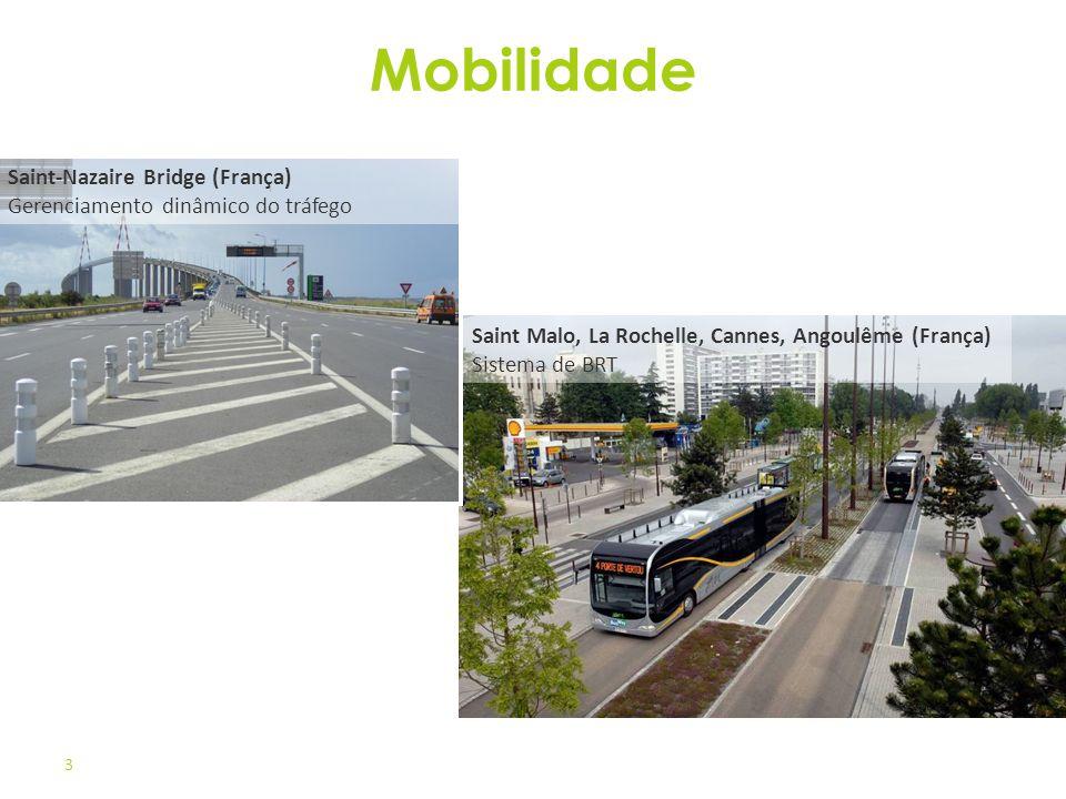 3 Saint Malo, La Rochelle, Cannes, Angoulême (França) Sistema de BRT Saint-Nazaire Bridge (França) Gerenciamento dinâmico do tráfego Mobilidade